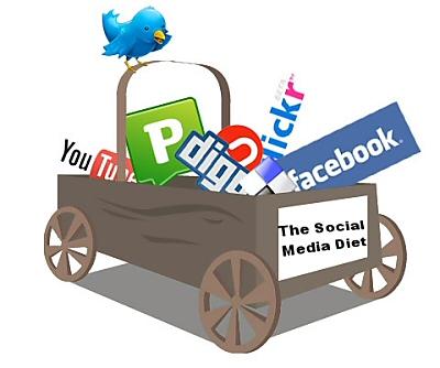 The Social Media Diet